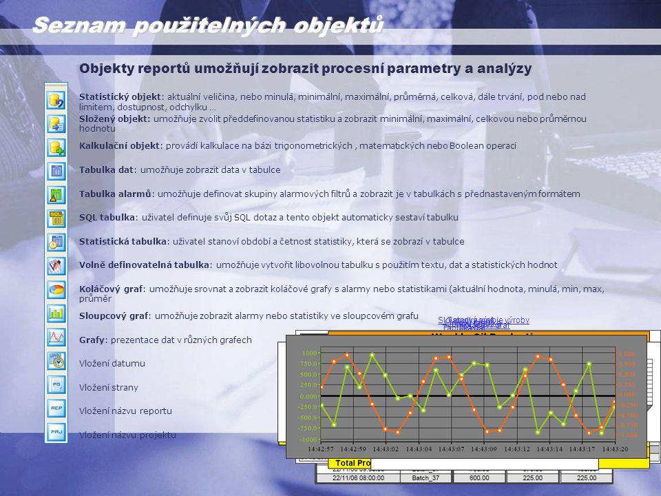 Seznam použitelných objektů Objekty reportů umožňují zobrazit procesní parametry a analýzy Statistický objekt: aktuální veličina, nebo minulá, minimální, maximální, průměrná, celková, dále trvání, pod nebo nad limitem, dostupnost, odchylku … Složený objekt: umožňuje zvolit předdefinovanou statistiku a zobrazit minimální, maximální, celkovou nebo průměrnou hodnotu Kalkulační objekt: provádí kalkulace na bázi trigonometrických, matematických nebo Boolean operací Tabulka dat: umožňuje zobrazit data v tabulce Tabulka alarmů: umožňuje definovat skupiny alarmových filtrů a zobrazit je v tabulkách s přednastaveným formátem SQL tabulka: uživatel definuje svůj SQL dotaz a tento objekt automaticky sestaví tabulku Statistická tabulka: uživatel stanoví období a četnost statistiky, která se zobrazí v tabulce Volně definovatelná tabulka: umožňuje vytvořit libovolnou tabulku s použitím textu, dat a statistických hodnot Koláčový graf: umožňuje srovnat a zobrazit koláčové grafy s alarmy nebo statistikami (aktuální hodnota, minulá, min, max, průměr Sloupcový graf: umožňuje zobrazit alarmy nebo statistiky ve sloupcovém grafu Grafy: prezentace dat v různých grafech Vložení datumu Vložení strany Vložení názvu reportu Vložení názvu projektu Tabulka dat Tabulka alarmů SQL tabulka Tabulka vývoje výroby Koláčový graf Sloupcový graf Liniový graf