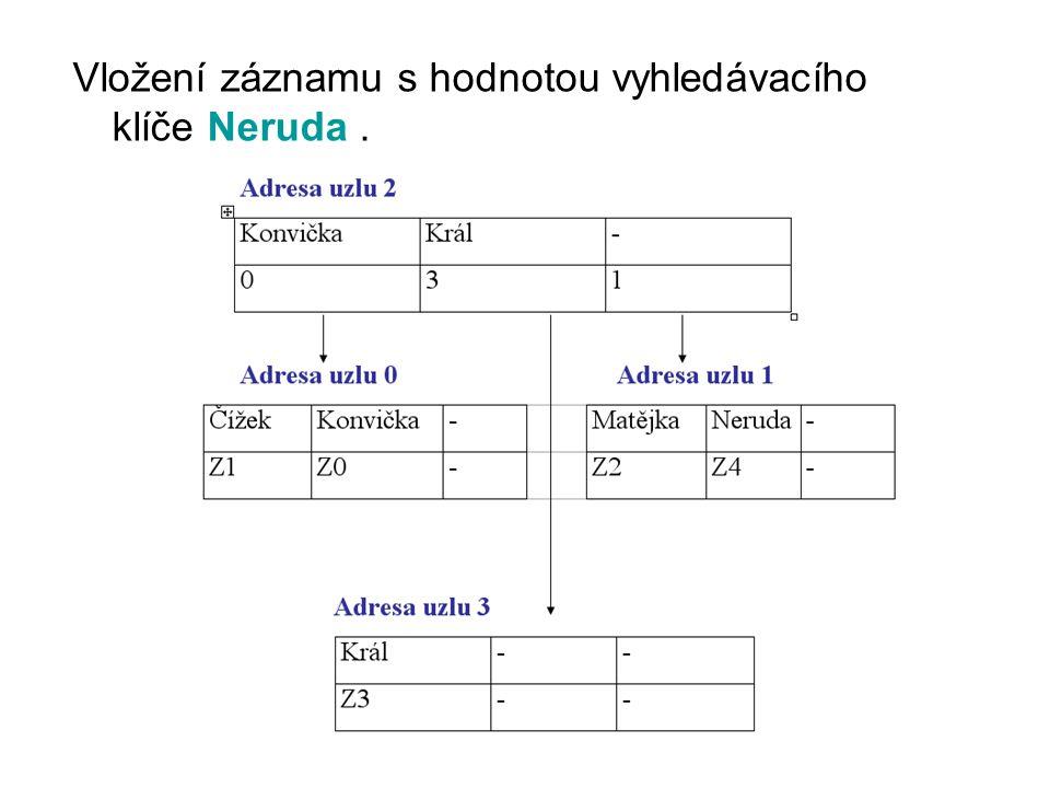 Vložení záznamu s hodnotou vyhledávacího klíče Neruda.