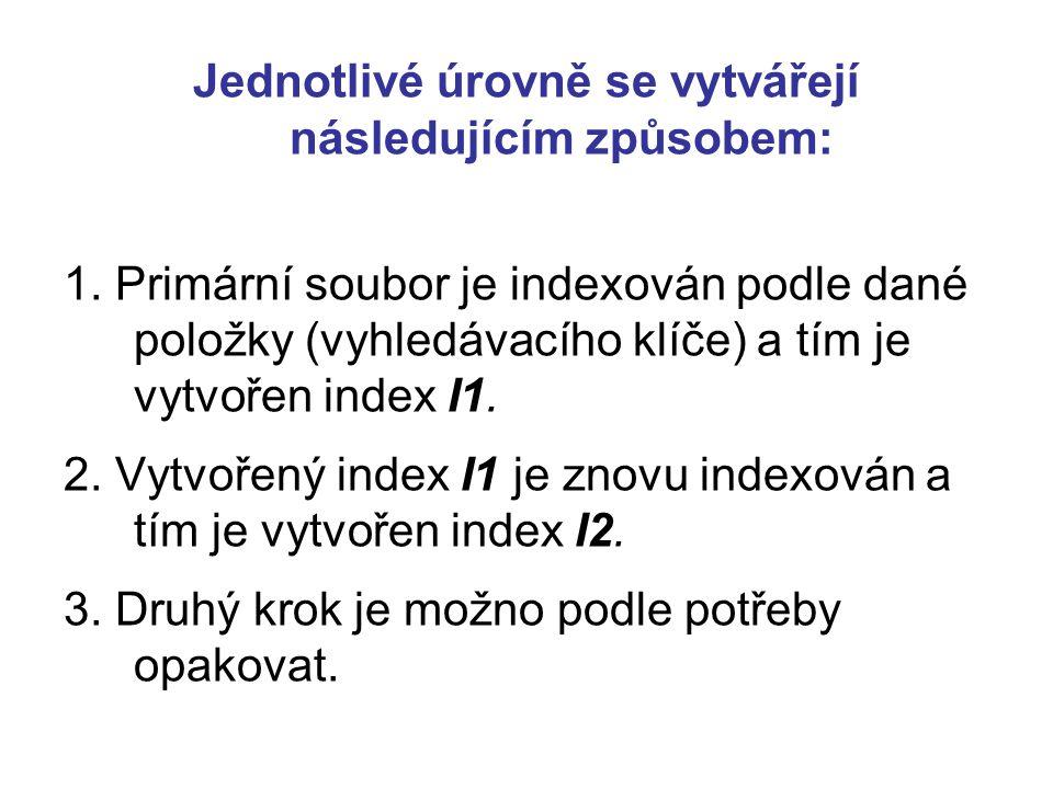 Jednotlivé úrovně se vytvářejí následujícím způsobem: 1. Primární soubor je indexován podle dané položky (vyhledávacího klíče) a tím je vytvořen index