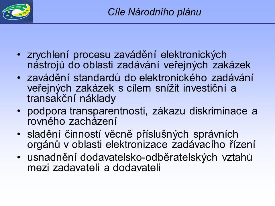 Cíle Národního plánu zrychlení procesu zavádění elektronických nástrojů do oblasti zadávání veřejných zakázek zavádění standardů do elektronického zadávání veřejných zakázek s cílem snížit investiční a transakční náklady podpora transparentnosti, zákazu diskriminace a rovného zacházení sladění činností věcně příslušných správních orgánů v oblasti elektronizace zadávacího řízení usnadnění dodavatelsko-odběratelských vztahů mezi zadavateli a dodavateli