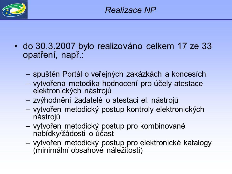 Realizace NP do 30.3.2007 bylo realizováno celkem 17 ze 33 opatření, např.: –spuštěn Portál o veřejných zakázkách a koncesích –vytvořena metodika hodnocení pro účely atestace elektronických nástrojů –zvýhodněni žadatelé o atestaci el.