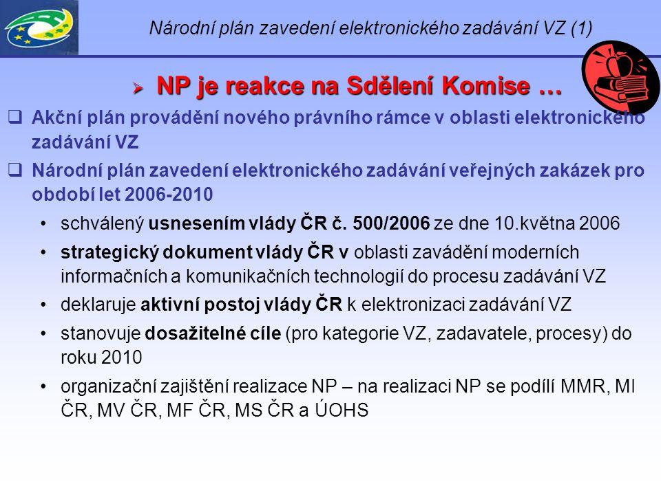 Národní plán zavedení elektronického zadávání VZ (1)  NP je reakce na Sdělení Komise …  Akční plán provádění nového právního rámce v oblasti elektronického zadávání VZ  Národní plán zavedení elektronického zadávání veřejných zakázek pro období let 2006-2010 schválený usnesením vlády ČR č.