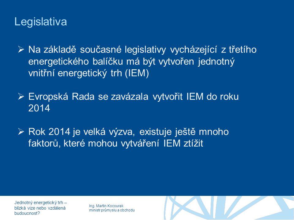Ing. Martin Kocourek ministr průmyslu a obchodu Jednotný energetický trh – blízká vize nebo vzdálená budoucnost? Legislativa  Na základě současné leg