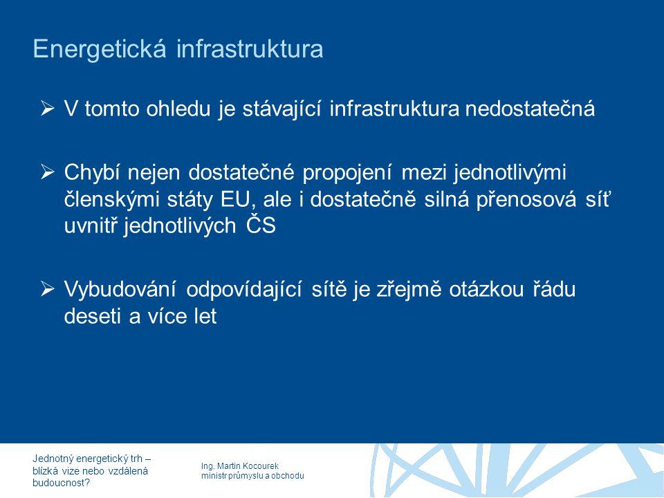 Ing. Martin Kocourek ministr průmyslu a obchodu Jednotný energetický trh – blízká vize nebo vzdálená budoucnost? Energetická infrastruktura  V tomto
