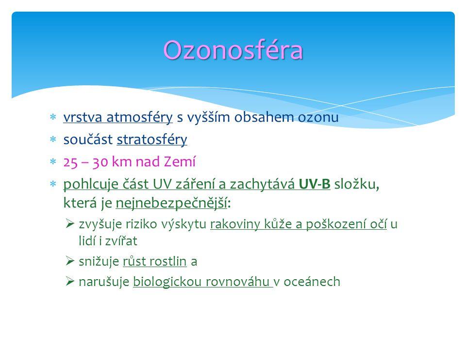  vrstva atmosféry s vyšším obsahem ozonu  součást stratosféry  25 – 30 km nad Zemí  pohlcuje část UV záření a zachytává UV-B složku, která je nejnebezpečnější:  zvyšuje riziko výskytu rakoviny kůže a poškození očí u lidí i zvířat  snižuje růst rostlin a  narušuje biologickou rovnováhu v oceánech Ozonosféra