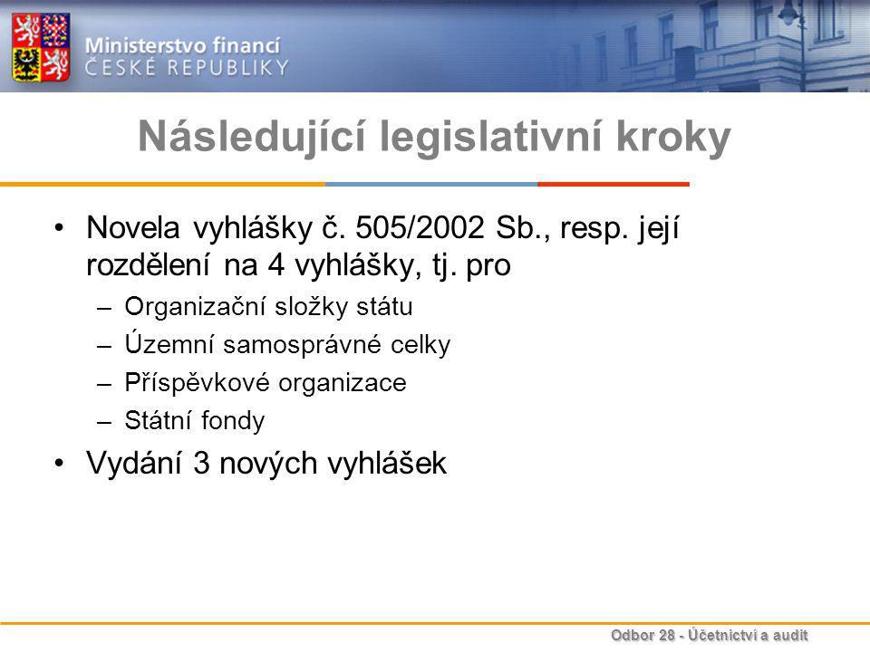 Odbor 28 - Účetnictví a audit Následující legislativní kroky Novela vyhlášky č.