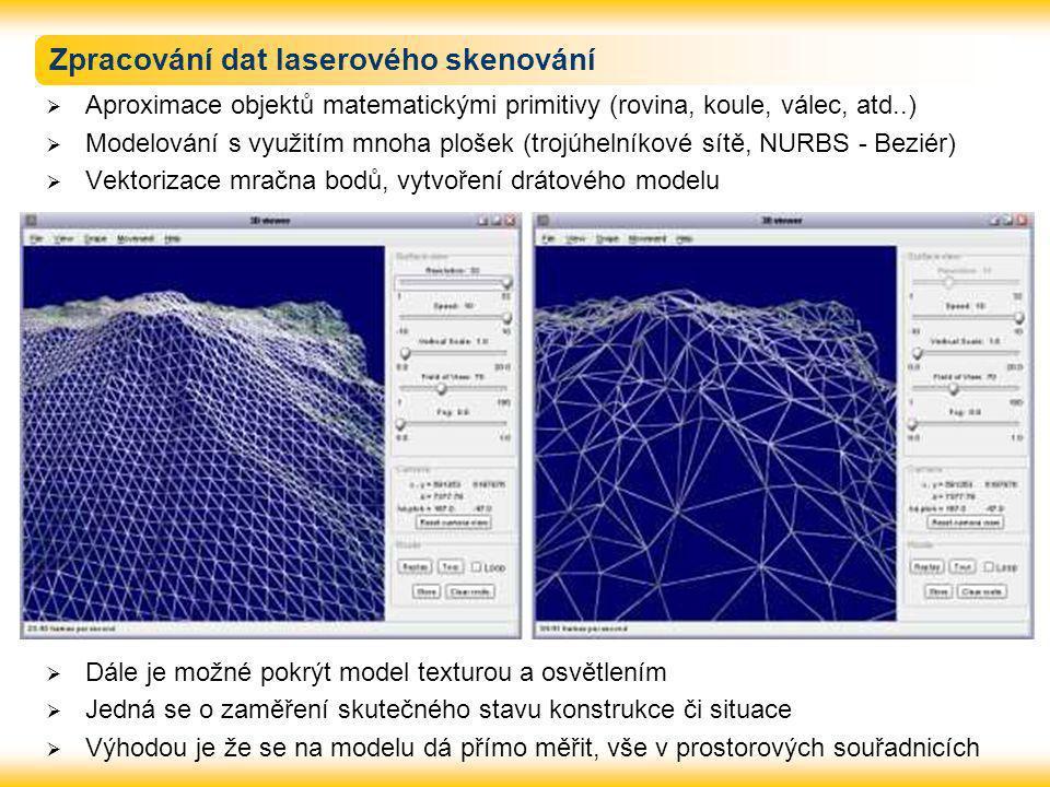 Zpracování dat laserového skenování  Aproximace objektů matematickými primitivy (rovina, koule, válec, atd..)  Modelování s využitím mnoha plošek (t