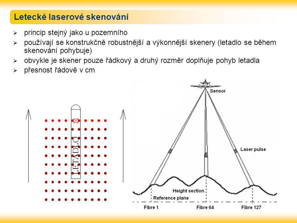 Letecké laserové skenování  princip stejný jako u pozemního  používají se konstrukčně robustnější a výkonnější skenery (letadlo se během skenování p