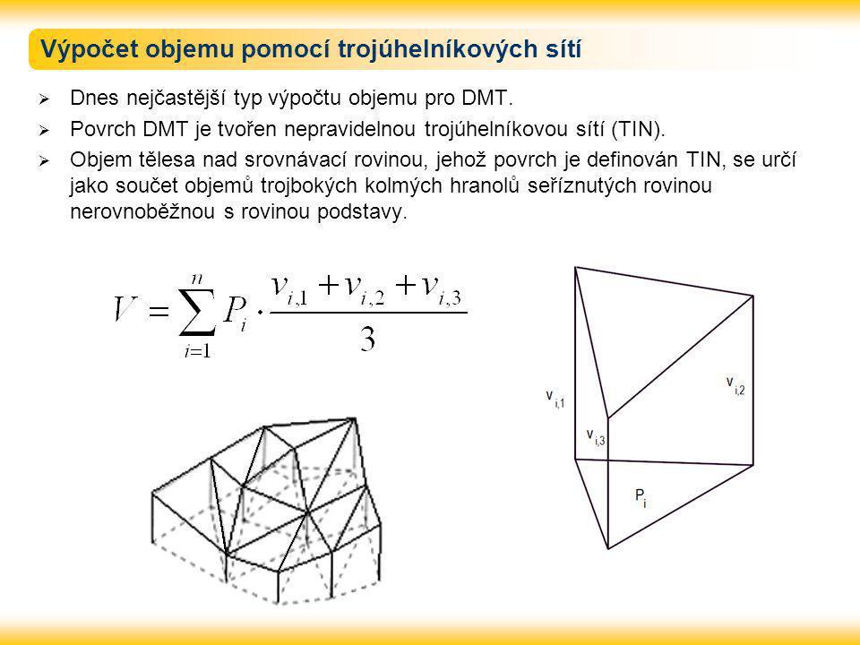 Výpočet objemu pomocí trojúhelníkových sítí  Dnes nejčastější typ výpočtu objemu pro DMT.  Povrch DMT je tvořen nepravidelnou trojúhelníkovou sítí (