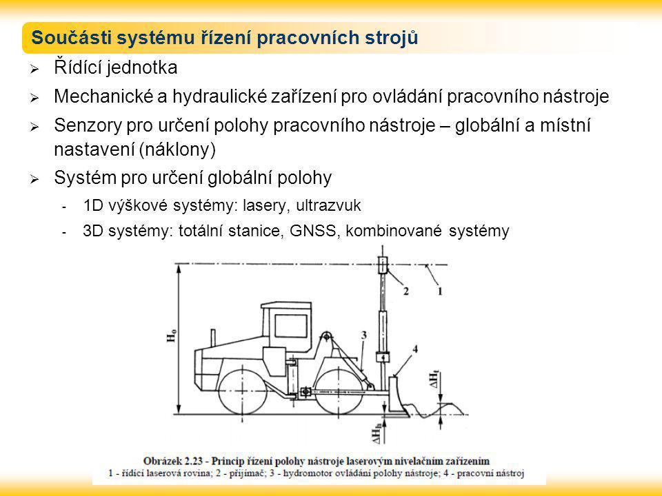 Součásti systému řízení pracovních strojů  Řídící jednotka  Mechanické a hydraulické zařízení pro ovládání pracovního nástroje  Senzory pro určení