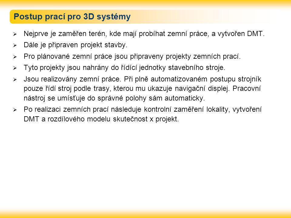 Postup prací pro 3D systémy  Nejprve je zaměřen terén, kde mají probíhat zemní práce, a vytvořen DMT.  Dále je připraven projekt stavby.  Pro pláno