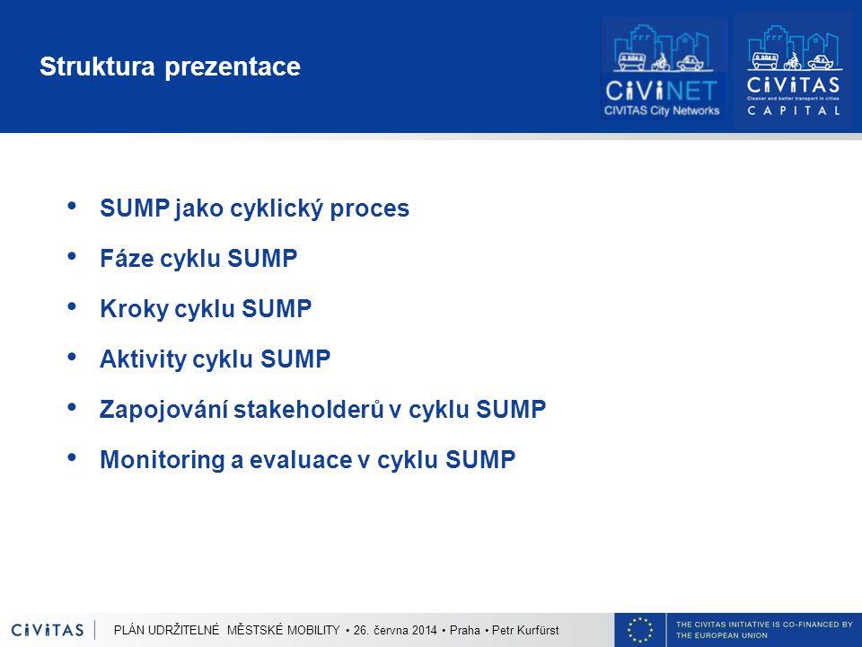 SUMP jako cyklický proces Kontinuální proces.4 fáze; 11 kroků; 32 aktivit.