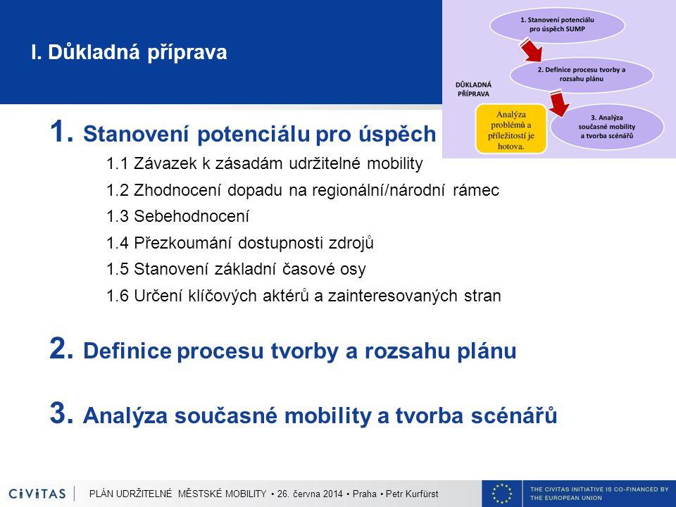 I.Důkladná příprava PLÁN UDRŽITELNÉ MĚSTSKÉ MOBILITY 26.