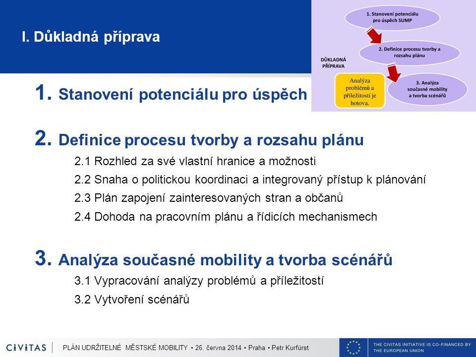 II.Stanovení cílů PLÁN UDRŽITELNÉ MĚSTSKÉ MOBILITY 26.