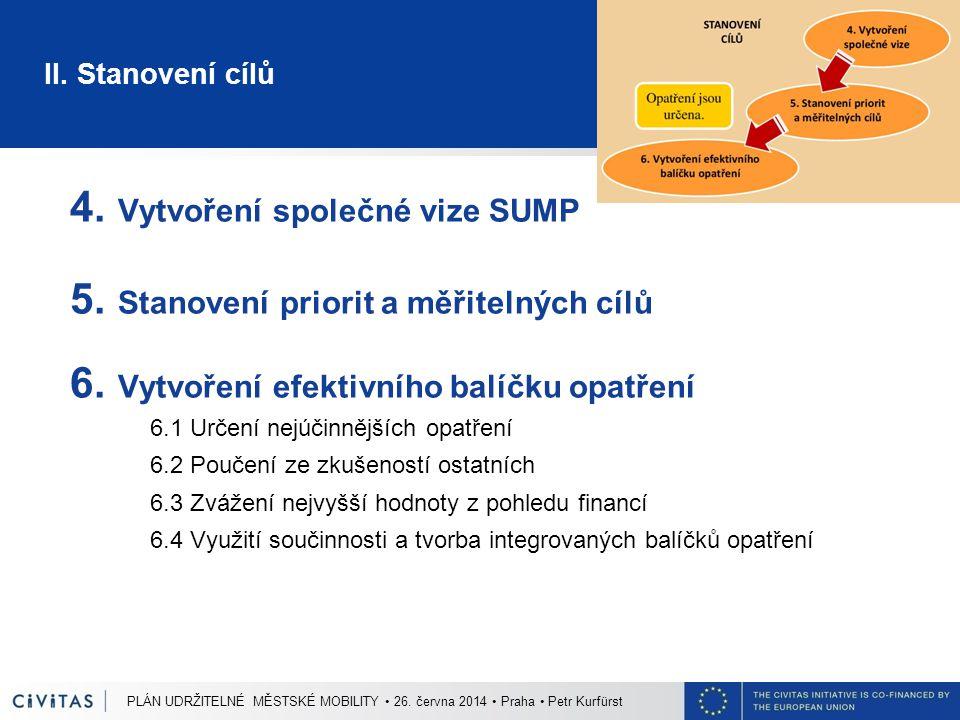 III.Vypracování plánu PLÁN UDRŽITELNÉ MĚSTSKÉ MOBILITY 26.