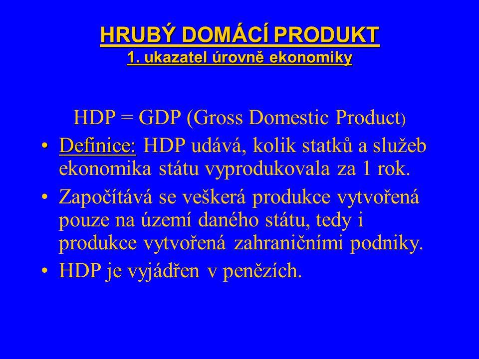 HRUBÝ DOMÁCÍ PRODUKT 1.ukazatel úrovně ekonomiky Využití HDP: Pro porovnání s HDP jiných států.