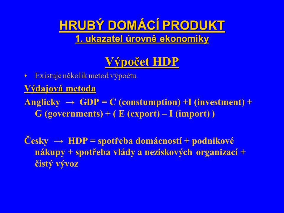 HRUBÝ DOMÁCÍ PRODUKT 1.ukazatel úrovně ekonomiky Výpočet HDP Existuje několik metod výpočtu.