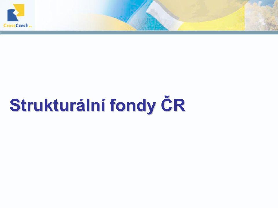 Strukturální fondy ČR