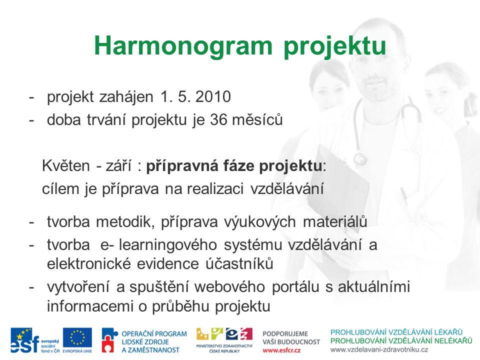 Harmonogram projektu -projekt zahájen 1. 5. 2010 -doba trvání projektu je 36 měsíců Květen - září : přípravná fáze projektu: cílem je příprava na real