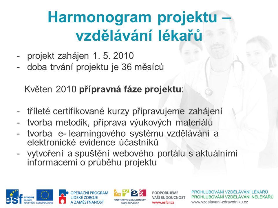 Harmonogram projektu – vzdělávání lékařů -projekt zahájen 1. 5. 2010 -doba trvání projektu je 36 měsíců Květen 2010 přípravná fáze projektu: -tříleté