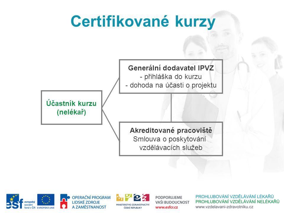 Účastník kurzu (nelékař) Generální dodavatel IPVZ - přihláška do kurzu - dohoda na účasti o projektu Akreditované pracoviště Smlouva o poskytování vzd