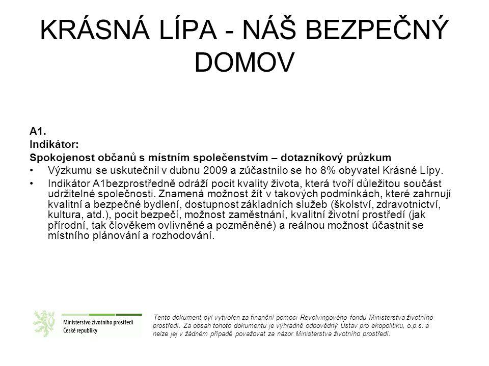 KRÁSNÁ LÍPA - NÁŠ BEZPEČNÝ DOMOV A1. Indikátor: Spokojenost občanů s místním společenstvím – dotazníkový průzkum Výzkumu se uskutečnil v dubnu 2009 a