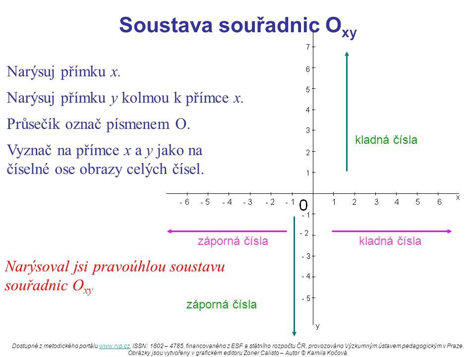 Soustava souřadnic O xy Narýsuj přímku x. Narýsuj přímku y kolmou k přímce x. Průsečík označ písmenem O. Vyznač na přímce x a y jako na číselné ose ob
