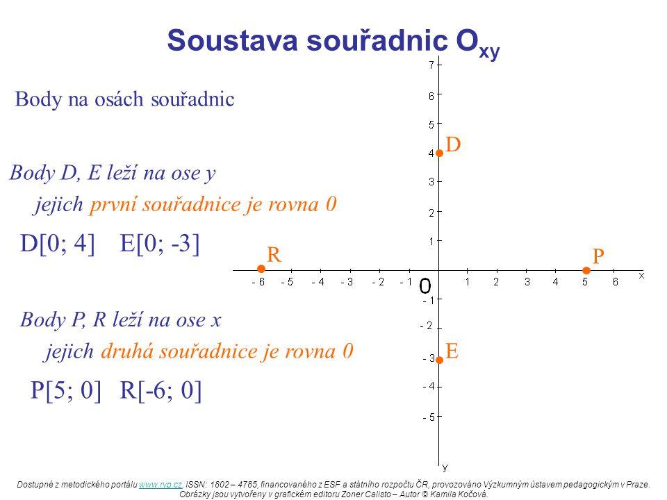 Soustava souřadnic O xy Body na osách souřadnic D Body D, E leží na ose y E jejich první souřadnice je rovna 0 D[0; 4]E[0; -3] P R Body P, R leží na o