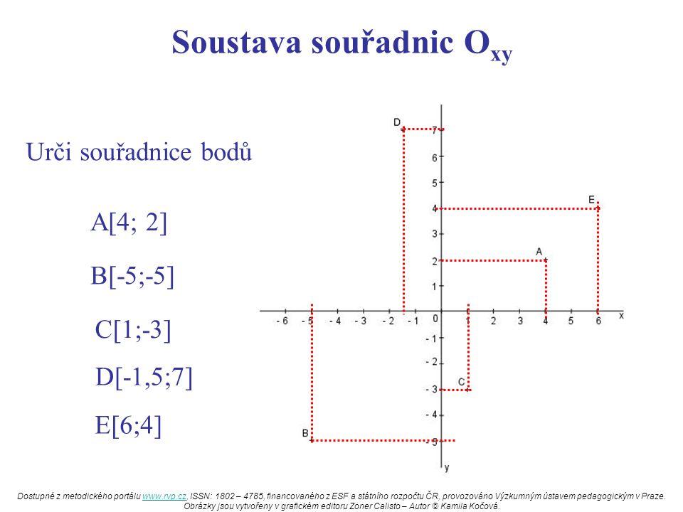 Soustava souřadnic O xy Urči souřadnice bodů A[4; 2] B[-5;-5] C[1;-3] D[-1,5;7] E[6;4] Dostupné z metodického portálu www.rvp.cz, ISSN: 1802 – 4785, f