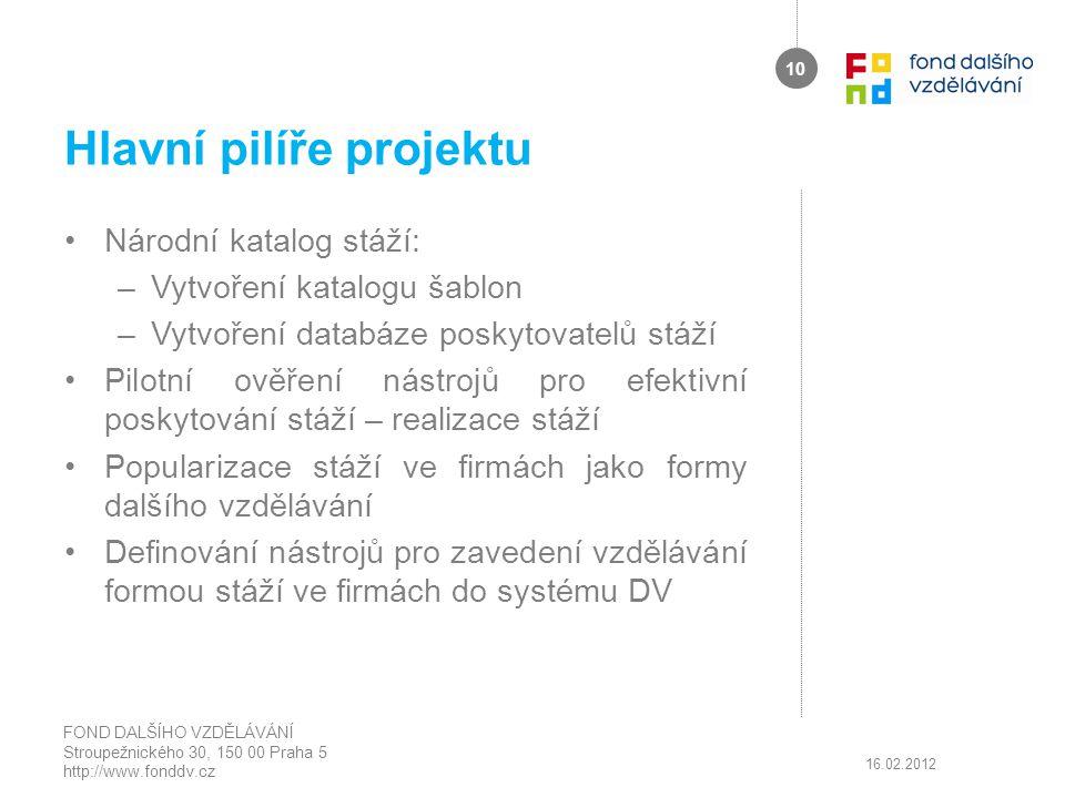 Hlavní pilíře projektu Národní katalog stáží: –Vytvoření katalogu šablon –Vytvoření databáze poskytovatelů stáží Pilotní ověření nástrojů pro efektivn