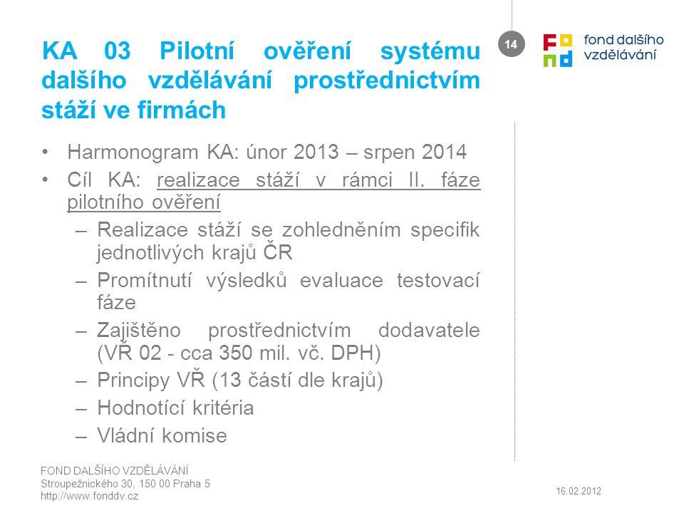 KA 03 Pilotní ověření systému dalšího vzdělávání prostřednictvím stáží ve firmách Harmonogram KA: únor 2013 – srpen 2014 Cíl KA: realizace stáží v rám