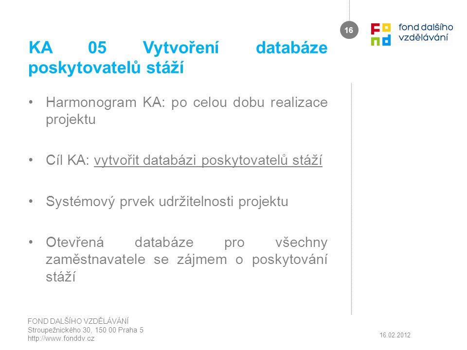 KA 05 Vytvoření databáze poskytovatelů stáží Harmonogram KA: po celou dobu realizace projektu Cíl KA: vytvořit databázi poskytovatelů stáží Systémový