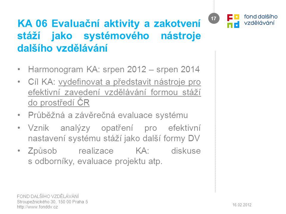 KA 06 Evaluační aktivity a zakotvení stáží jako systémového nástroje dalšího vzdělávání Harmonogram KA: srpen 2012 – srpen 2014 Cíl KA: vydefinovat a
