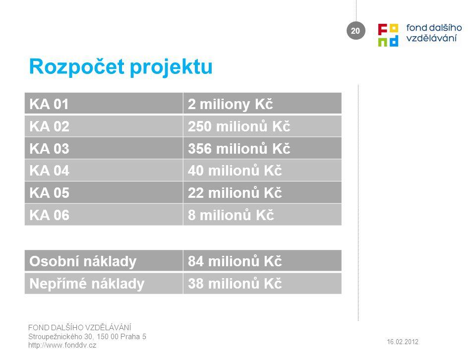 Rozpočet projektu 16.02.2012 FOND DALŠÍHO VZDĚLÁVÁNÍ Stroupežnického 30, 150 00 Praha 5 http://www.fonddv.cz 20 KA 012 miliony Kč KA 02250 milionů Kč