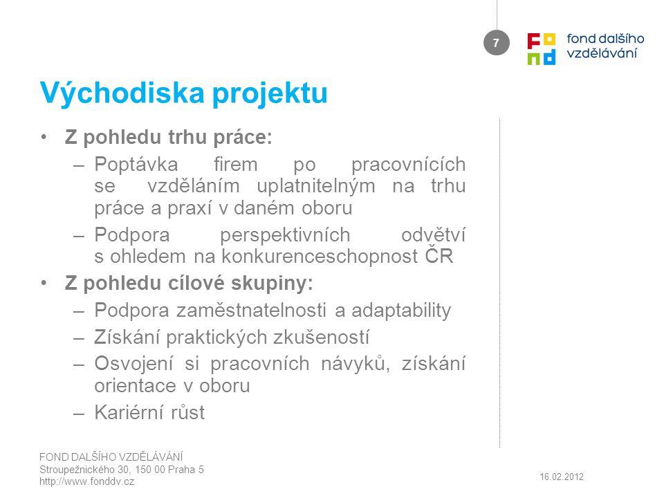 Udržitelnost projektu I.
