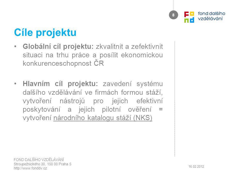 Cíle projektu Globální cíl projektu: zkvalitnit a zefektivnit situaci na trhu práce a posílit ekonomickou konkurenceschopnost ČR Hlavním cíl projektu: