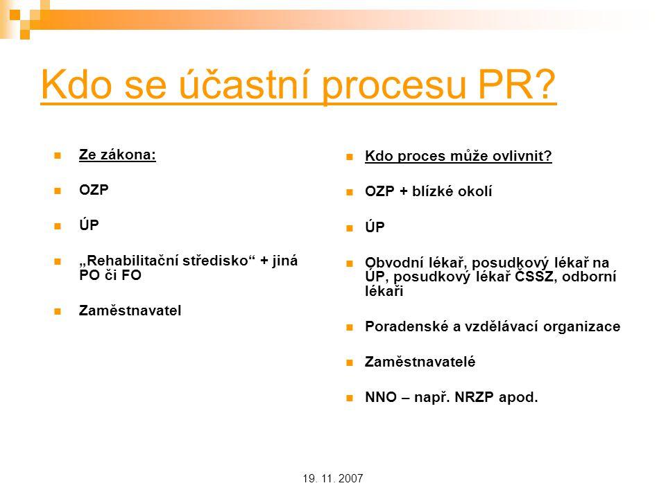 19. 11. 2007 Kdo se účastní procesu PR.