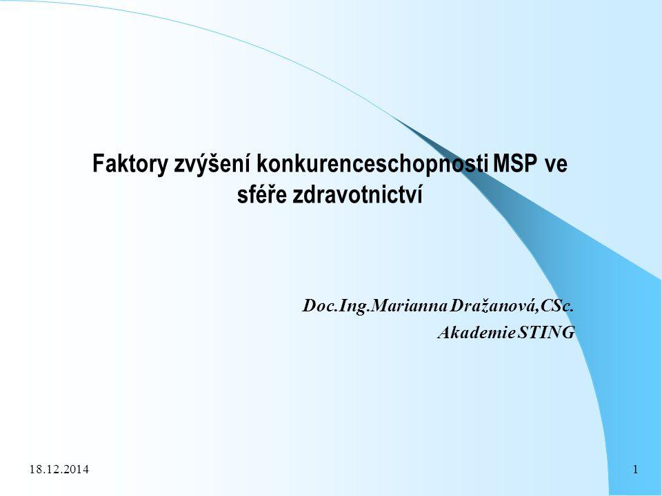 18.12.20141 Faktory zvýšení konkurenceschopnosti MSP ve sféře zdravotnictví Doc.Ing.Marianna Dražanová,CSc. Akademie STING