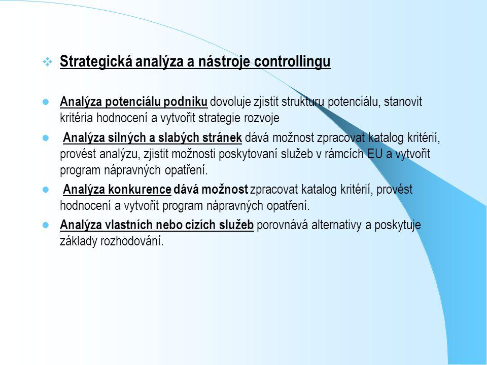  Strategická analýza a nástroje controllingu Analýza potenciálu podniku dovoluje zjistit strukturu potenciálu, stanovit kritéria hodnocení a vytvořit