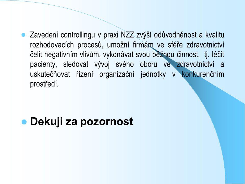 Zavedení controllingu v praxi NZZ zvýší odůvodněnost a kvalitu rozhodovacích procesů, umožní firmám ve sféře zdravotnictví čelit negativním vlivům, vy
