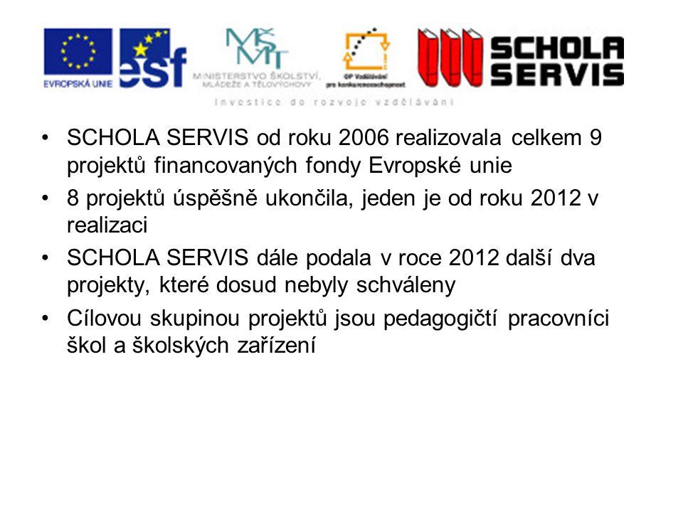 SCHOLA SERVIS od roku 2006 realizovala celkem 9 projektů financovaných fondy Evropské unie 8 projektů úspěšně ukončila, jeden je od roku 2012 v realizaci SCHOLA SERVIS dále podala v roce 2012 další dva projekty, které dosud nebyly schváleny Cílovou skupinou projektů jsou pedagogičtí pracovníci škol a školských zařízení