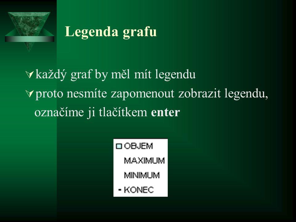 Legenda grafu  každý graf by měl mít legendu  proto nesmíte zapomenout zobrazit legendu, označíme ji tlačítkem enter