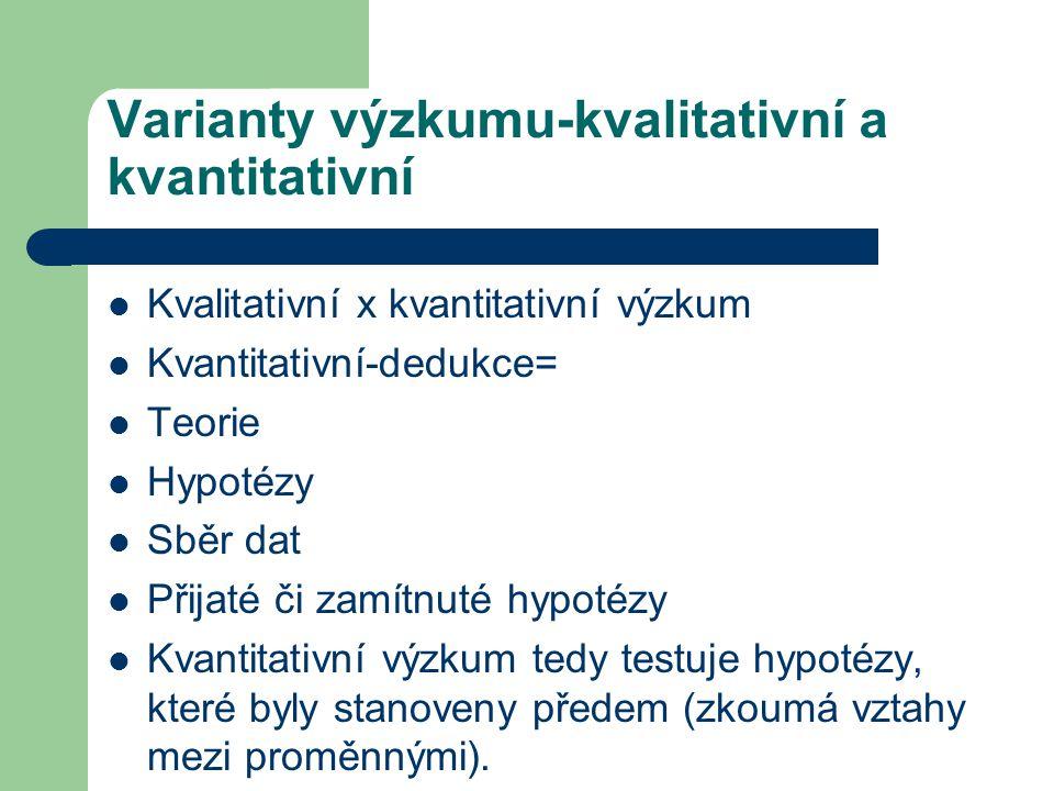 Varianty výzkumu-kvalitativní a kvantitativní Kvalitativní x kvantitativní výzkum Kvantitativní-dedukce= Teorie Hypotézy Sběr dat Přijaté či zamítnuté