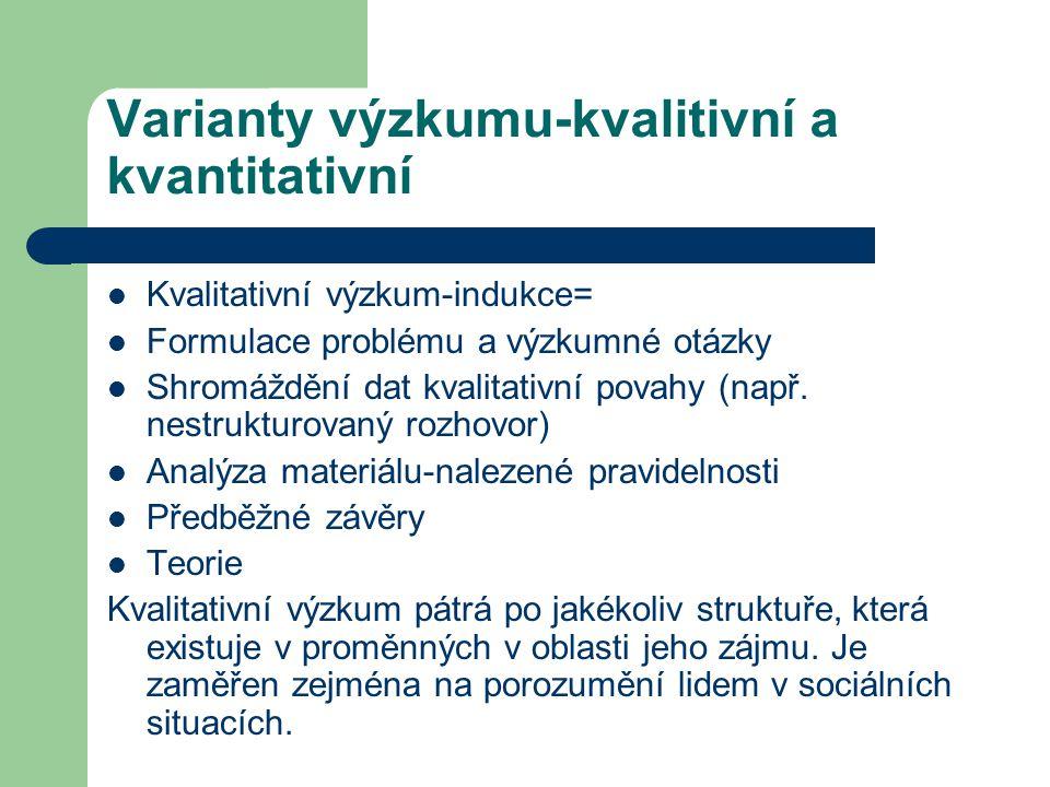 Varianty výzkumu-kvalitivní a kvantitativní Kvalitativní výzkum-indukce= Formulace problému a výzkumné otázky Shromáždění dat kvalitativní povahy (nap