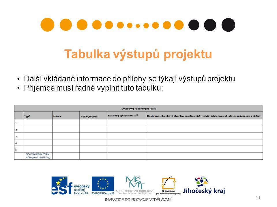 Tabulka výstupů projektu 11 Další vkládané informace do přílohy se týkají výstupů projektu Příjemce musí řádně vyplnit tuto tabulku: