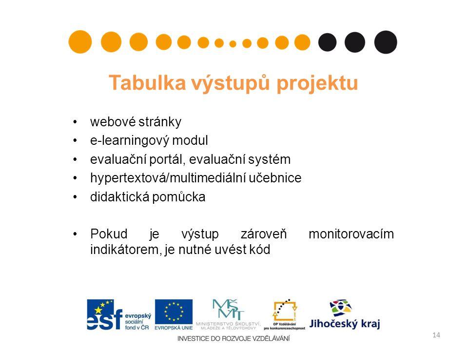 Tabulka výstupů projektu webové stránky e-learningový modul evaluační portál, evaluační systém hypertextová/multimediální učebnice didaktická pomůcka