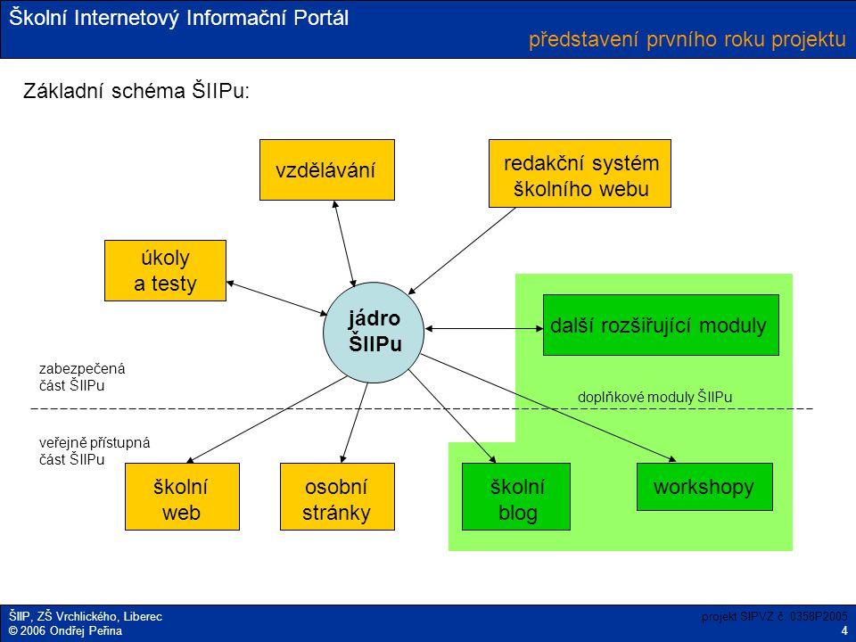 Školní Internetový Informační Portál ŠIIP, ZŠ Vrchlického, Liberec © 2006 Ondřej Peřina představení prvního roku projektu projekt SIPVZ č.