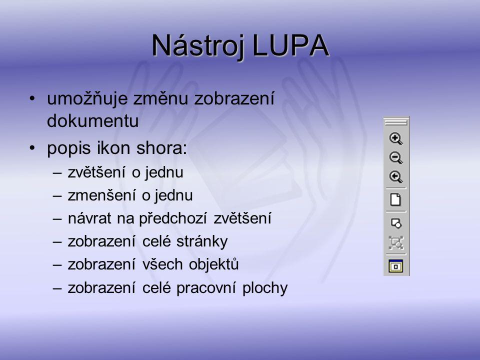 Nástroj LUPA umožňuje změnu zobrazení dokumentu popis ikon shora: –zvětšení o jednu –zmenšení o jednu –návrat na předchozí zvětšení –zobrazení celé st