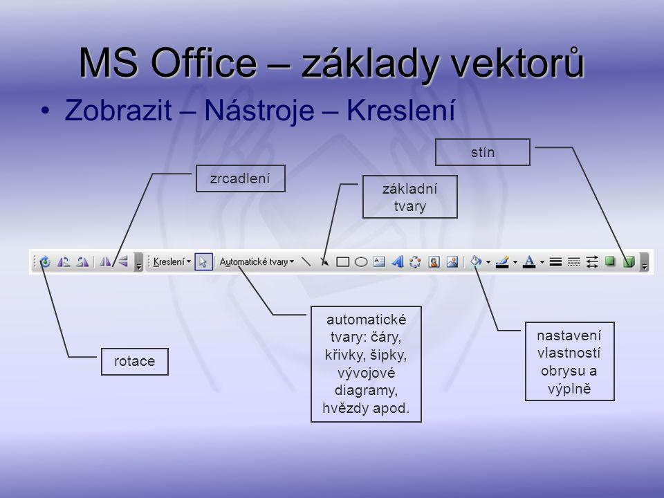 MS Office – základy vektorů Zobrazit – Nástroje – Kreslení rotace zrcadlení automatické tvary: čáry, křivky, šipky, vývojové diagramy, hvězdy apod. zá