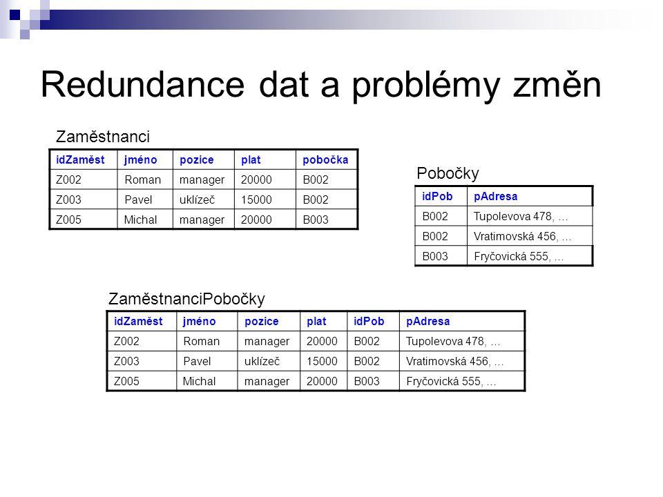 Redundance dat a problémy změn idZaměstjménopoziceplatpobočka Z002Romanmanager20000B002 Z003Paveluklízeč15000B002 Z005Michalmanager20000B003 idZaměstj
